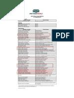 Directores Plana GerencialI2016