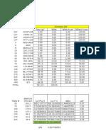 Carga circulante y eficiencia ZAF practicantes.xlsx