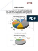 Final Placement Report