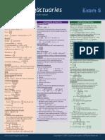 Adapt Formula Sheet