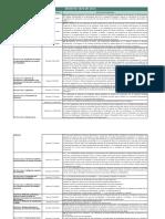 PDF2_Decreto 1072-Resumen_Normas.pdf