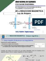 Magnetismo e Induccion Magnetica.- Ley de Ampere - Vac 2017