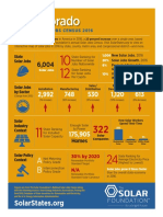 TSF State Solar Jobs Census Fact Sheet
