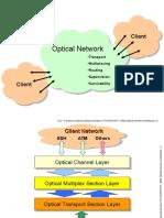 03_tt2561eu01tt_0002_optical_ netw_architecture.ppt