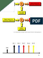 04_tt2561eu01tt_0002_signal_structure.ppt