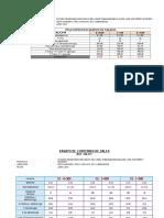 Ensayo de Peso Especifico y Cotenido de Sales y Corte Directo