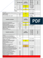 Matriz de Integracion 9001-18001
