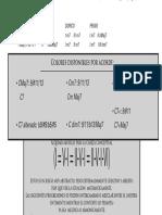 1colores de acordes.pdf