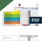 1er. Reporte Calif. Gpo. 2DX20 ADVE Lade. 24-Mar-17--- 07.39 Hrs.