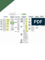 PDF Mapa Mezcla Promocional