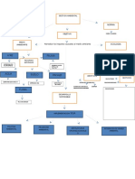 Mapa Conceptual Del sistema de gestión ambiental