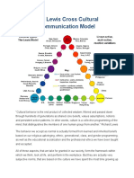 The Lewis Cross Cultural Communication Model
