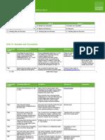 Scheme of Work Maths Stage 7(2)