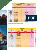 Offres Poches PAC Juillet-Août 2016 Renault[6]