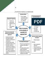 Mindmap 1.pdf