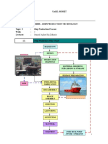 Topic - 2 Ship Production Process