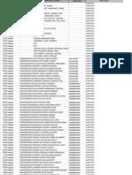 Resultados de Proceso Unificado Tabasco 2010