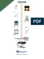 education infographic.pdf