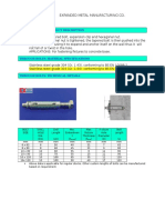 Sleeve Anchor Data Sheet- For Submittal