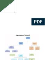 Organograma - equipe de obra