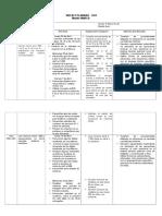 PLANIFICACION MATEMATICA (1)