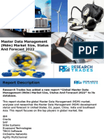 Master Data Management (Mdm) Market