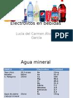 Electrolitos en Bebidas