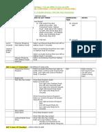 2015 HK Itinerary.docx