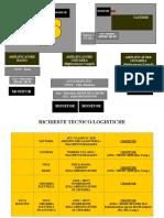 LUCA MANCINO Scheda Tecnica.pdf