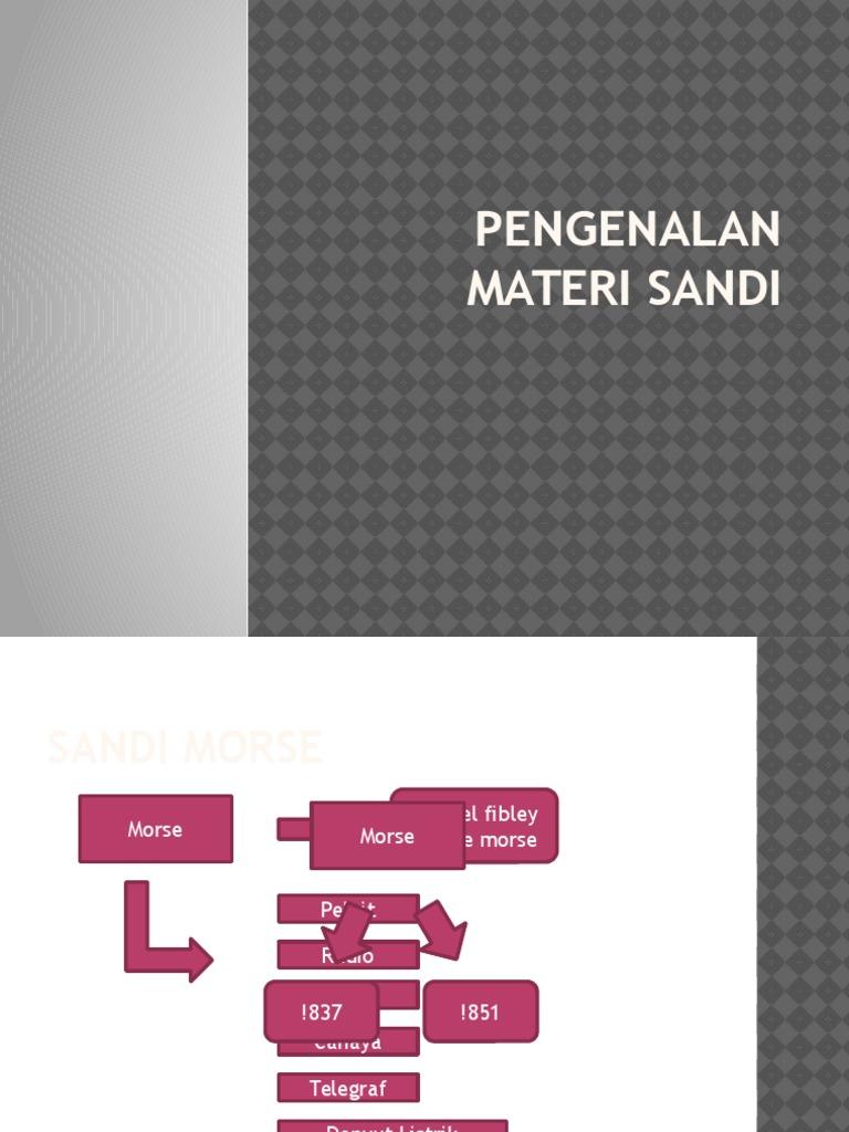 Pengenalan Materi Sandi Bendera Dan Tongkat Semapore 1533320660v1