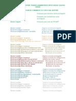 recopilacion-de-comandos-cli-cisco-del-router.pdf