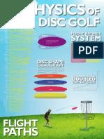 Physics of Disc Golf