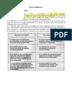 Psicologia e trabalho - Resumo - Documentos Google