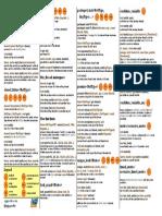 C++-concurrency-cheatsheet.pdf