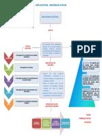 mapaconceptual-130724123120-phpapp02.pdf