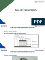 7.4 Consolidacion Unidimensional
