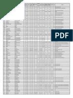 Tabela Sistema Viario
