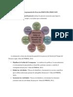 Planeación Y Programación de Proyectos