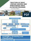 [Summary Report] Drug Rehabilitation Program Final
