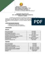 Edital Do Processo Seletivo 2016- Furg Engenharia de Alimentos