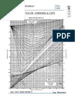 grafico de standing.docx