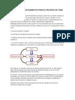 Identificacion de Elementos Para El Proceso de Toma de Decision
