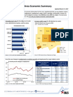 Dallas - Fortworth Economic Summary