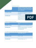 Actividad-de-Organización-y-Jerarquización.docx
