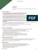 Airport Programs & Guidance
