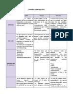 4. Cuadro comparativo monografía ensayo y ponencia.pdf