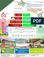 170327 Infographic Sheet of EEP Zavkhan Medium