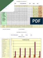 Modelo Grelha Testes Sociologia 10º Ano