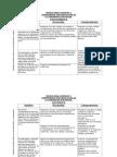 Matriz Para Acuerdos y Compromisos Por Cada Actor de La Comunidad Educvativa