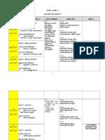 RPT PM 3